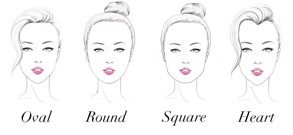 Face Shapes for Buying Glasses Online