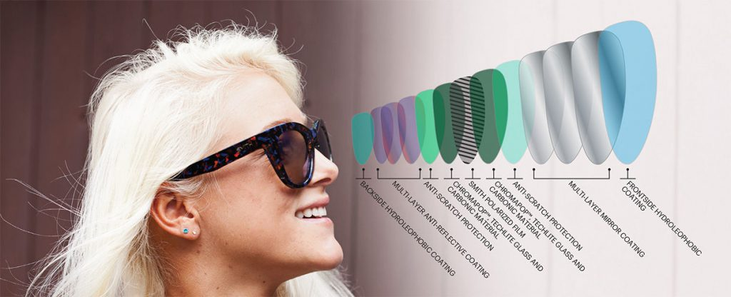 Blue Light Filter Sunglasses
