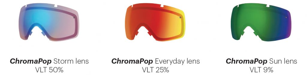 5716e96ce0 Being able to see these extra little details will give you a performance  advantage. ChromaPop works by filtering two specific wavelengths of light  to create ...