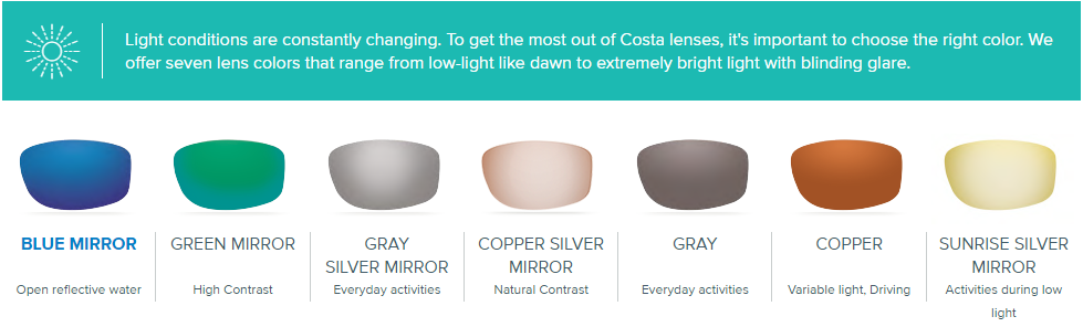 de5d73f190 The Guide to Costa Lenses  Technology