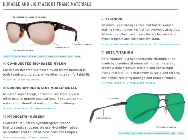 Costa Sunglasses Buyers Guide: Everything You Need to Know