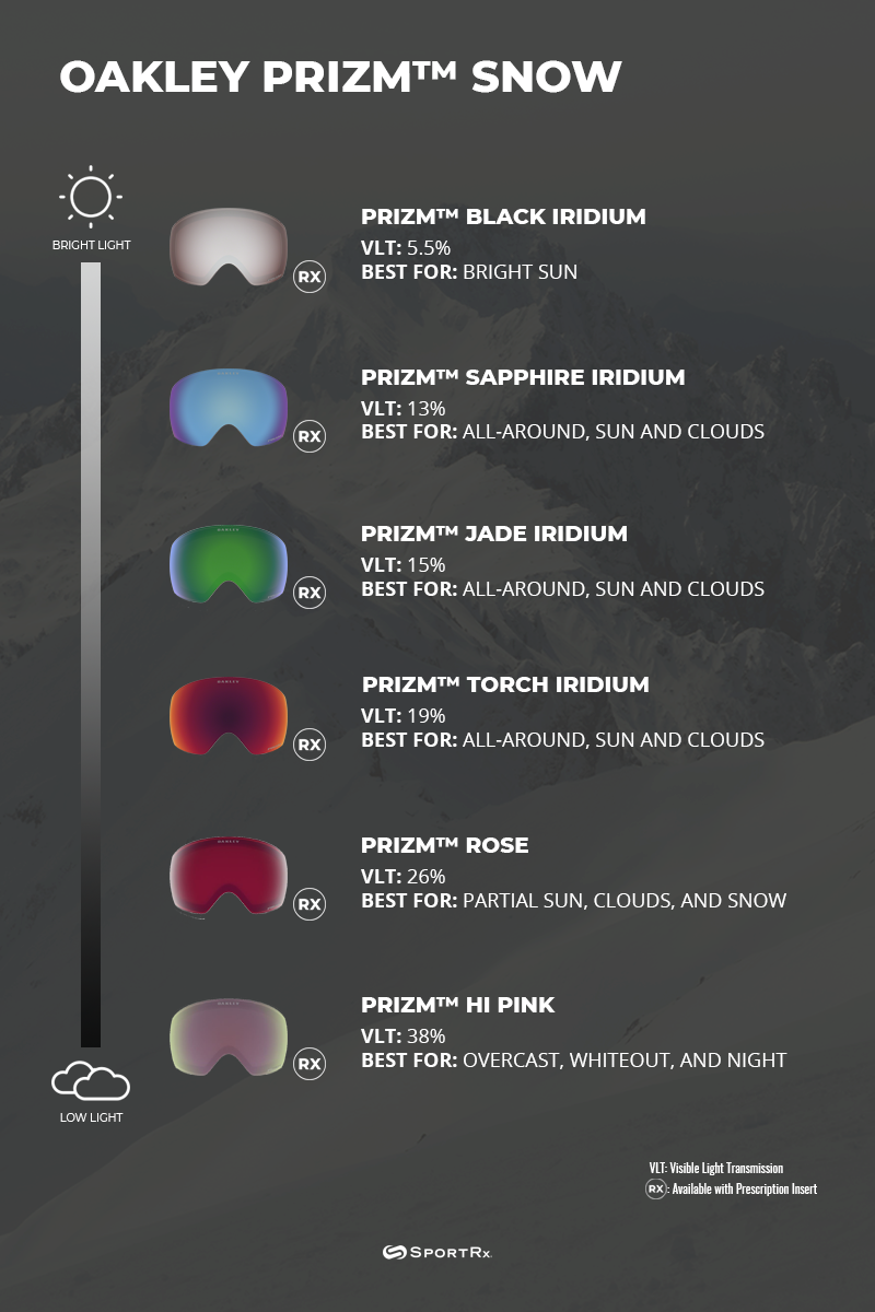 8f3a2f5be21 Oakley PRIZM Snow Lenses  The Complete Lens Guide