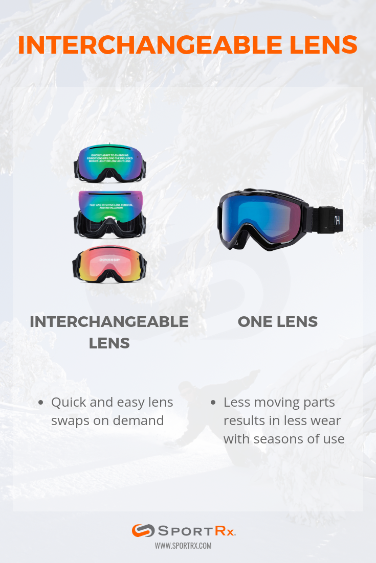 0a323a8c5f1a How to Buy Ski   Snowboard Goggles  The Ultimate Guide