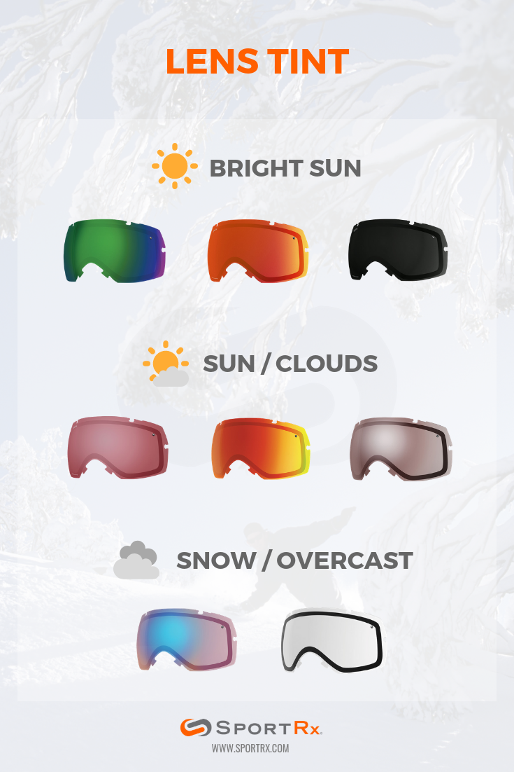 266be8672108f How to Buy Ski   Snowboard Goggles  The Ultimate Guide