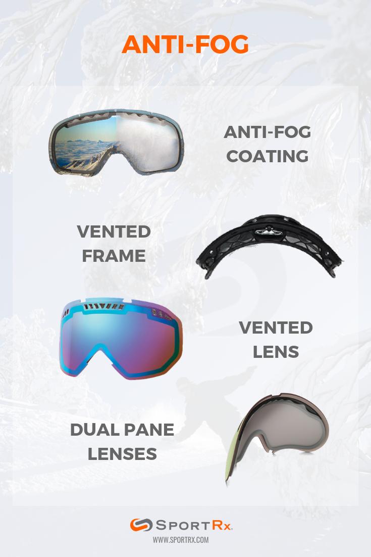 a6fa87fc5e7 How to Buy Ski   Snowboard Goggles  The Ultimate Guide