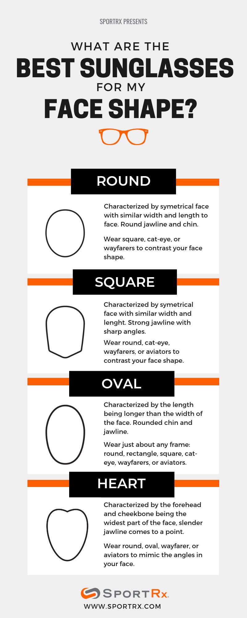 Face Shape Info-graph