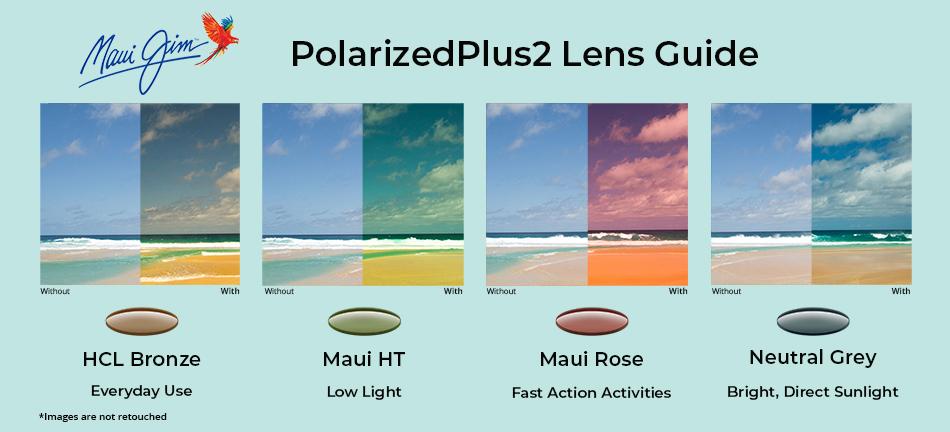 Maui Jim PolarizedPlus2 Fishing Lens Guide